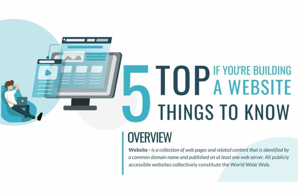 The 5 Top Thing to Know to Build a Website